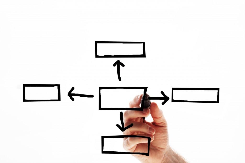 Créer un blog d'entreprise et partager sa vision du domaine